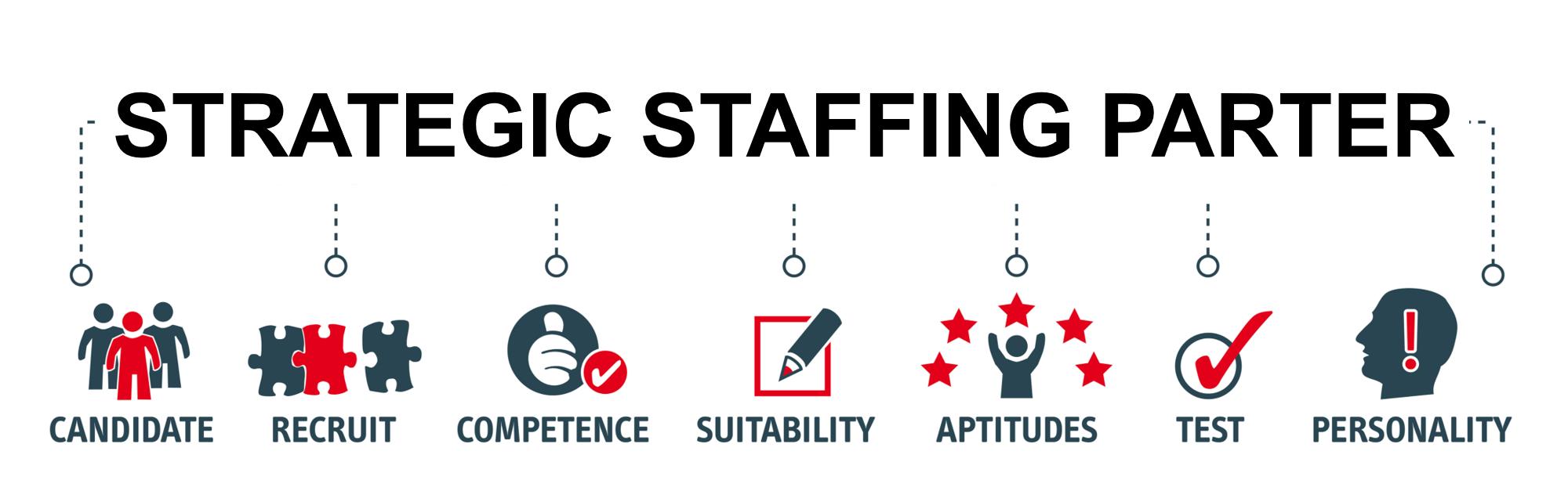 Stratregic Staffing Partner